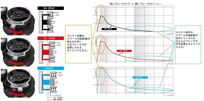 3Dsystem